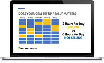 How To Get Your Sales Team To Handle 14X More Leads Without Adding An Hour Of Extra Work